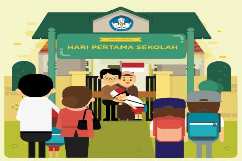 Infografis-Hari-Pertama-Sekolah_001