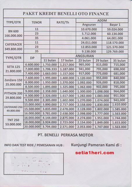 harga benelli per September 2015086