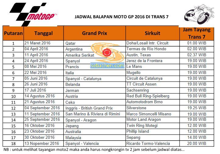 Jadwal Tayang Moto GP 2016 di Trans7 terbaru