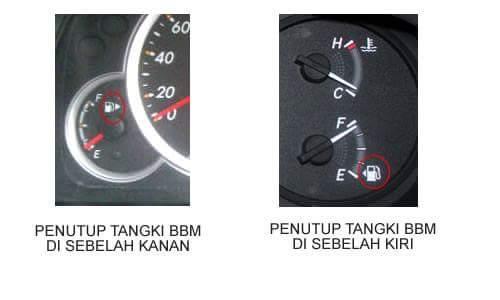 cara tahu letak tutup tangki bbm di mobil berdasarkan indikator bbm