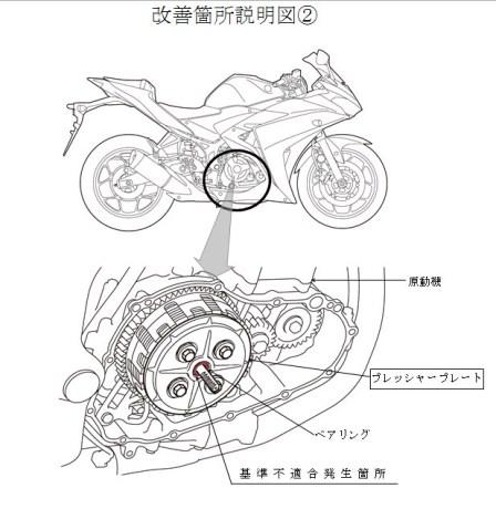 masalah recall perangkat transmisi yamaha r25 dan mt 25 di jepang juni tahun 2016
