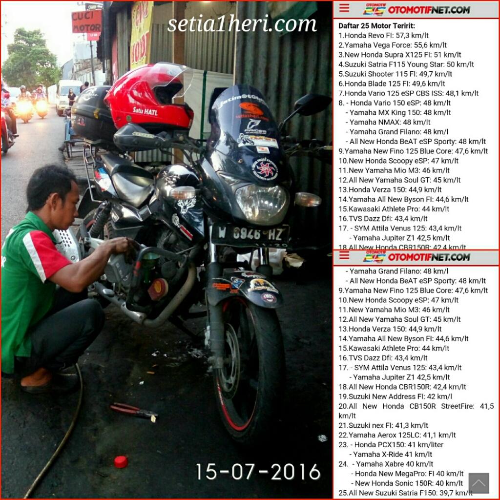 daftar motor irit BBM tahun 2016 versi otomotifnet