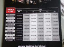 harga moge atau bigbike honda di Surabaya Jawa timur tahun 2016